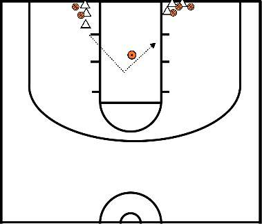 basketbal Warming up: lay-up en schoten