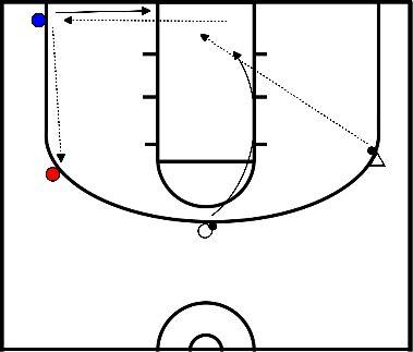 basketbal Baseline pass na drive extra pas rebound
