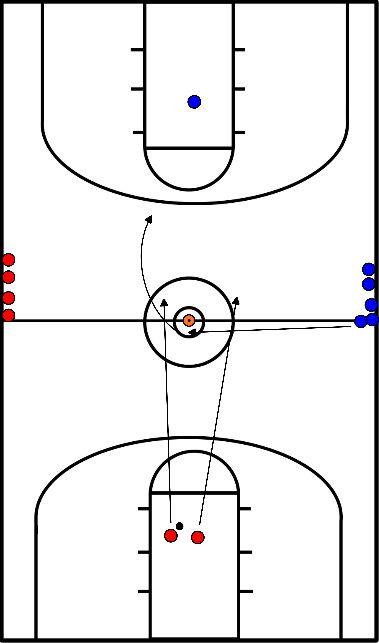 basketbal 2 tegen 1 +1