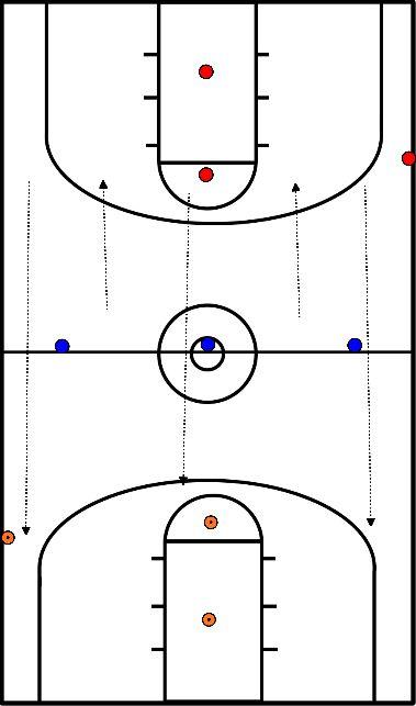 basketbal 3 tegen 2