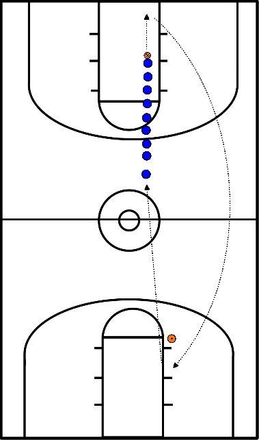 basketbal Rebound oefening