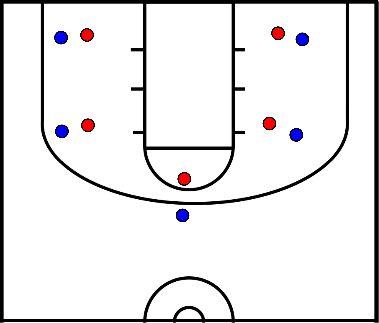 basketbal Verdedigen en aanvallen uitleggen