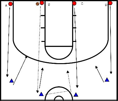 basketbal RUN AND PLAY 2-2