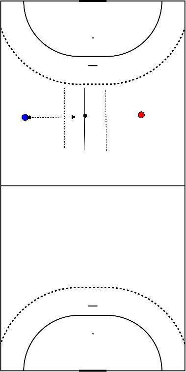 handbal Medecine bal