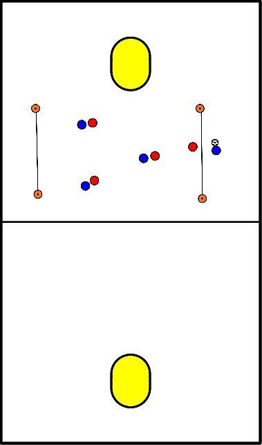korfbal Bal over lijn brengen
