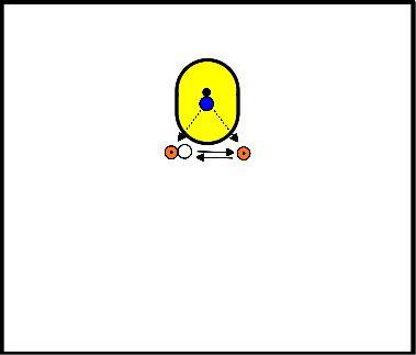 korfbal Links/Rechts bewegen