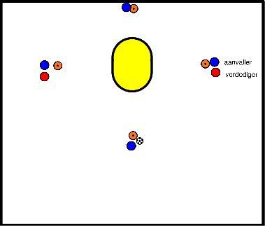 korfbal In balbezit blijven om te scoren-lopende afvang vorm 3 en 4