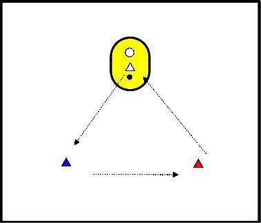 korfbal 3-hoek oefening