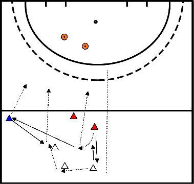 hockey 3 tegen 2 met looplijnen.