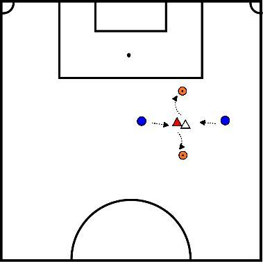 voetbal Controle met tegenstander in de rug