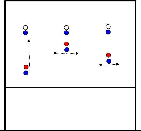 korfbal 1-1 Oefeningen met 80% druk
