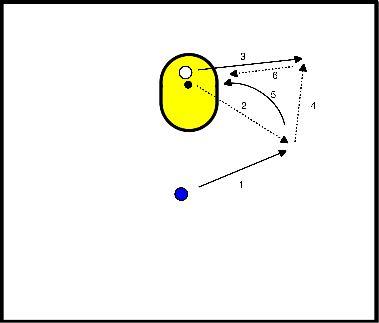 korfbal Opwarming met bal - doorloopbal uit ruimte