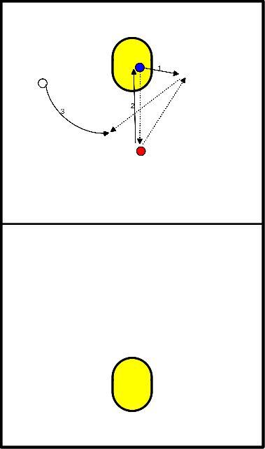 korfbal Schot uit beweging vanuit de ruimte