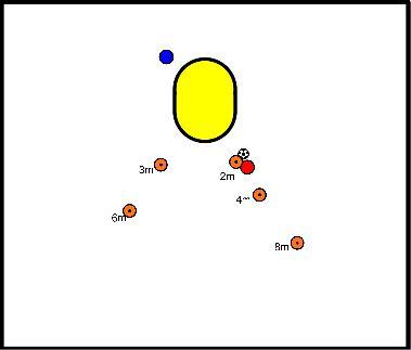 korfbal 2, 3, 4, 6 en 8 schieten