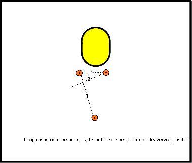 korfbal Uitwijkbal na geforceerde schijnbeweging