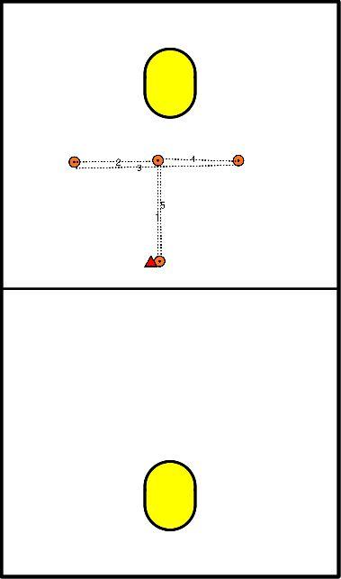 korfbal T-Loop