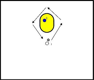 korfbal Rad van Fortuin