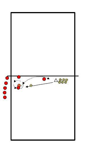 volleybal Houding onderhands, verdedigen op hoge snelheid