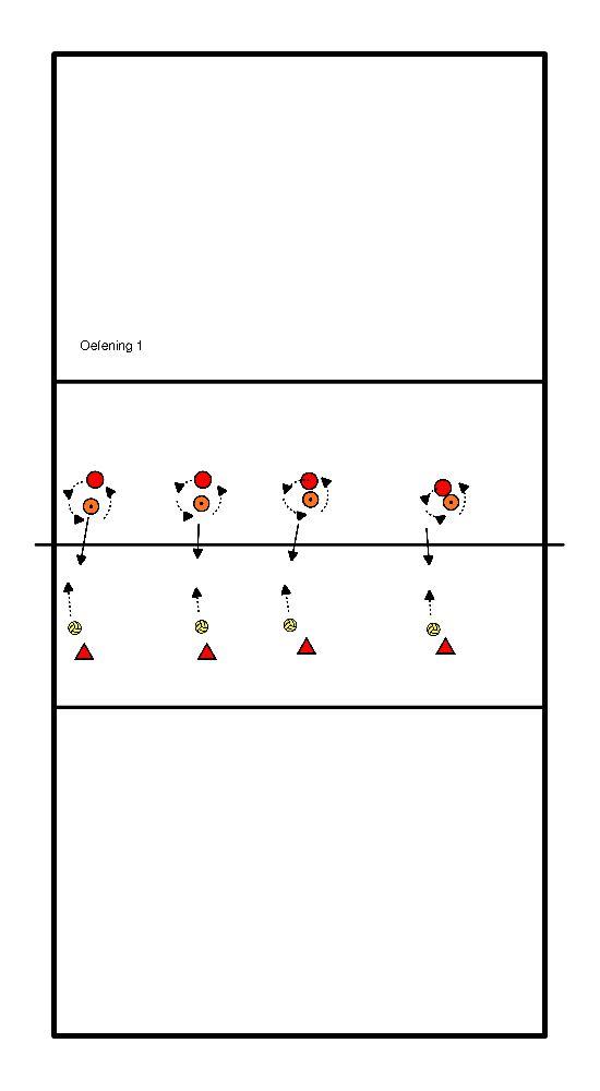 volleybal Houding onderhands oefenen