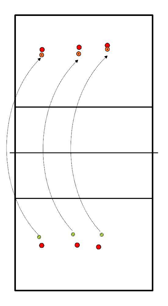 volleybal Techniek bovenhand training d.m.v pion+ tennisbal