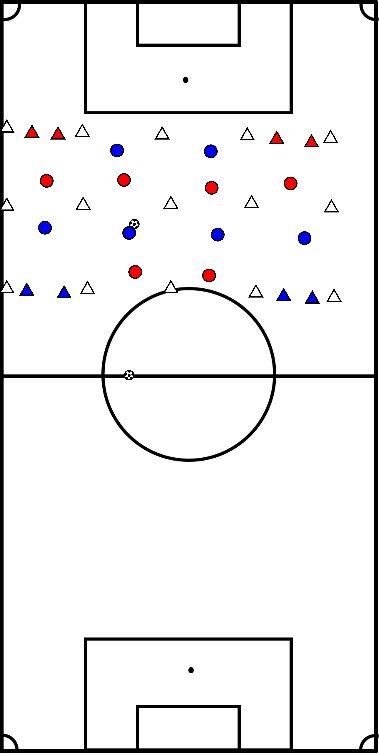 voetbal Positiespel 4 goals
