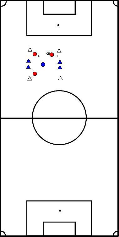 voetbal Positiespel driehoek