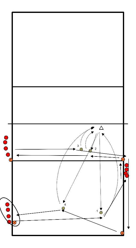 volleybal Achter bal aan (variatie)