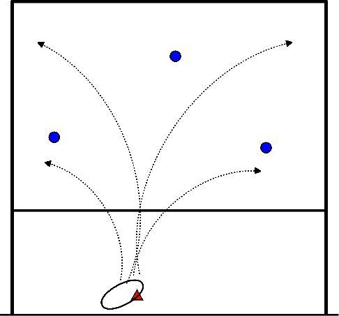 volleybal Verdedigen (4 personen)