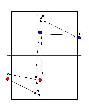 handbal Gooien en schieten