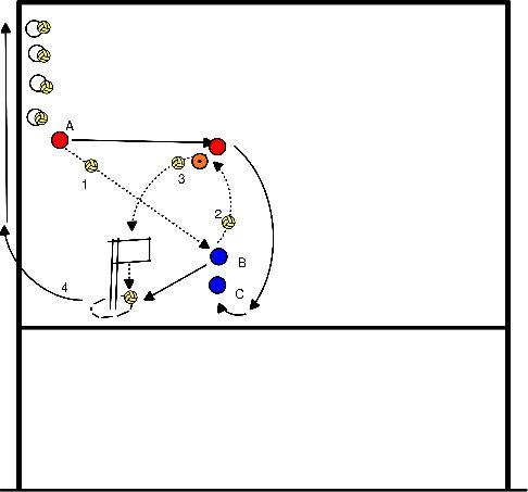 volleybal Passen naar spelverdeler (M. Kool)
