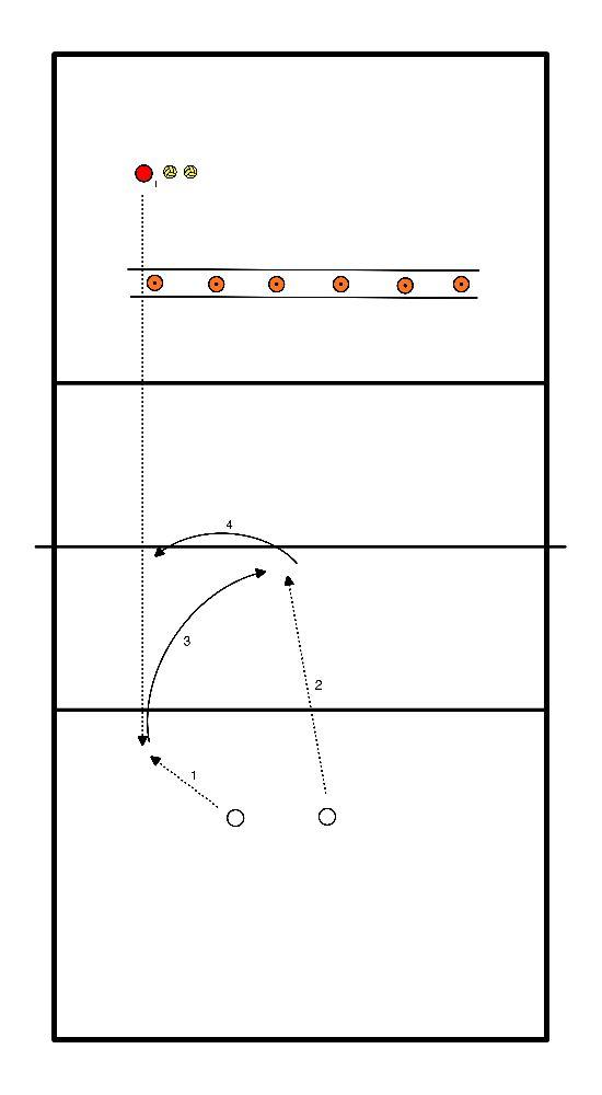 volleybal Pass - smash - pion raken