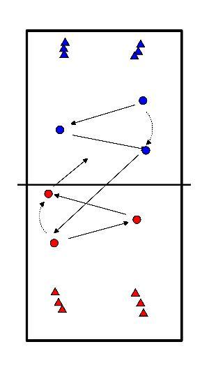 volleybal Pass-setup-aanval