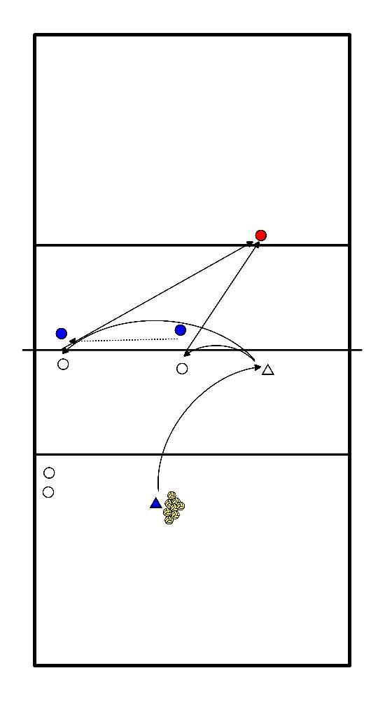 volleybal Blokkeerkeuze voor middenblok