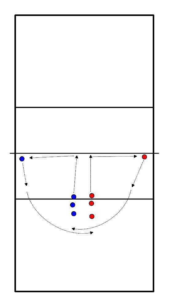 volleybal Voorbereidende oefening Blokkeren