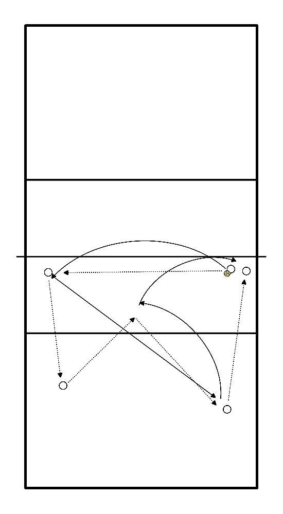 volleybal Vlinderoefening