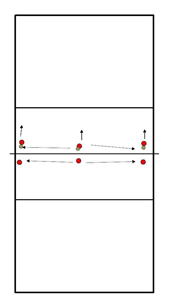 volleybal Blokkeeroefening M + D