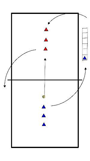 volleybal Warmlopen met bal