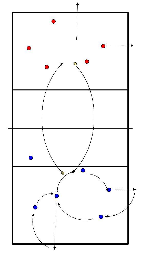 volleybal Chaos van gemakkelijk tot complex