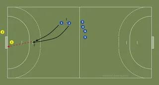 omschakeling-in-1-1-oefening-1