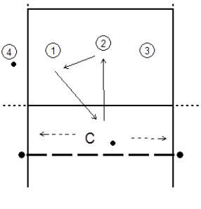 koreaan-2-x-spelen-1