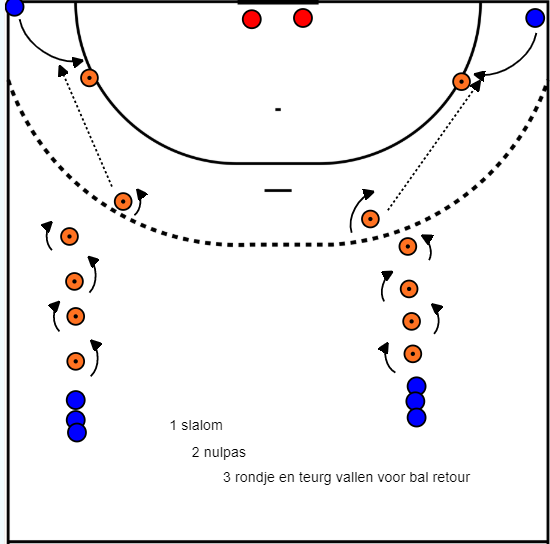 finishing-off-with-footwork-and-build-up-play