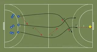 bal-snel-opbrengen-3-spelers-met-dubbele-wissel-1
