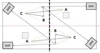 gerichte-aanval-rechtdoor-diagonaal
