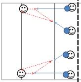 kort-lang-aanvalsverdediging-positie-1-5-in-3-tallen