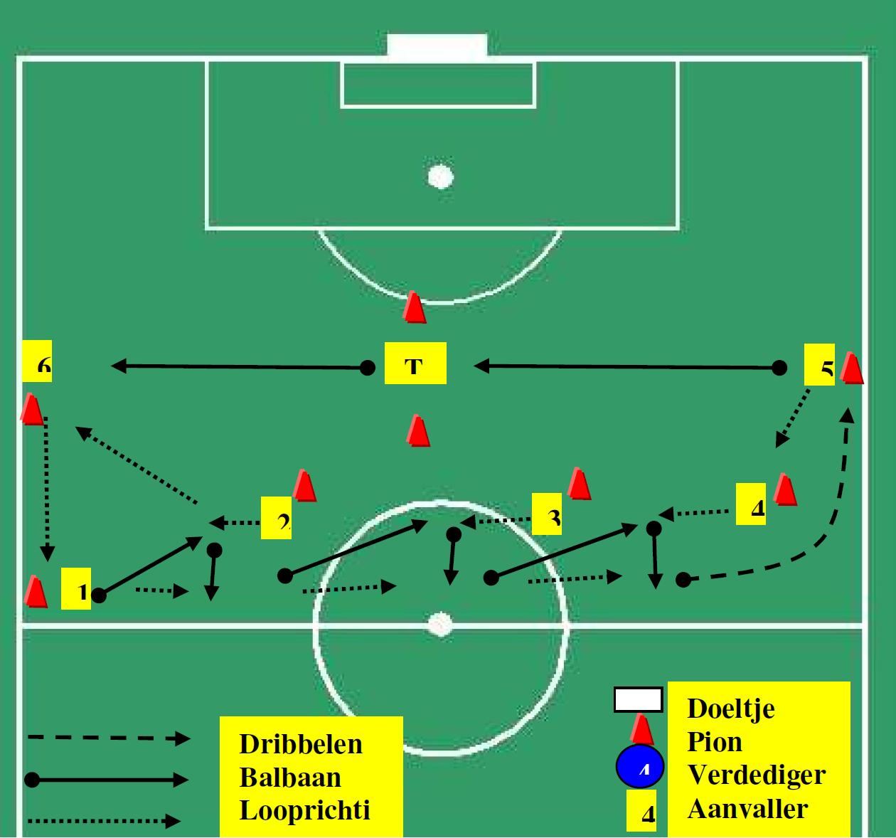 1-2-combinatie-met-in-de-bal-komen-gevolgd-door-een-lange-trap