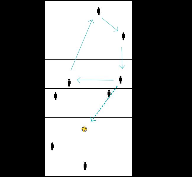 diagonally-across-the-net