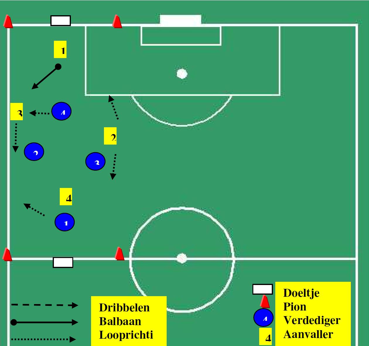 het-spelen-van-4-tegen-4-vanuit-de-basisformatie-met-een-lang-speelveld-1