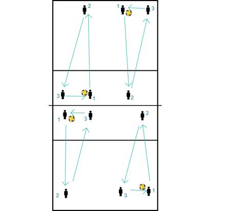 onderhands-in-3-tallen-1