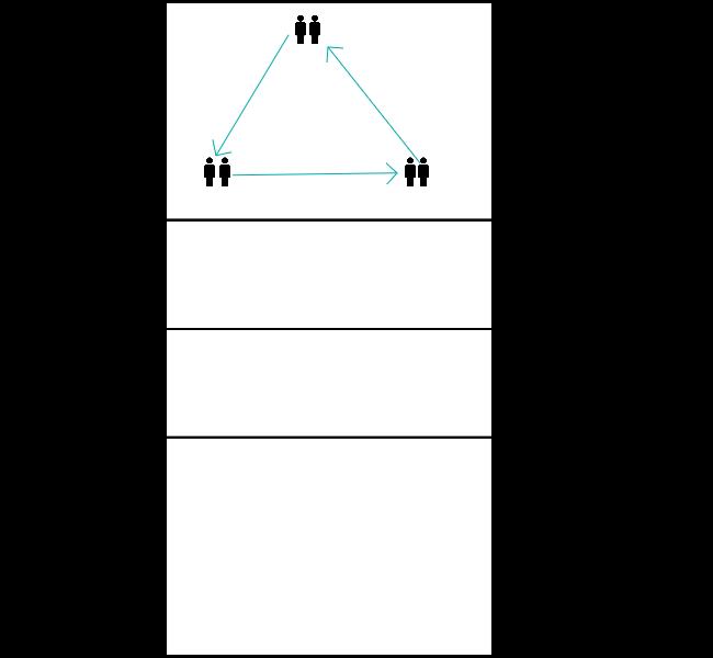 driehoek-ingooien-met-2-ballen