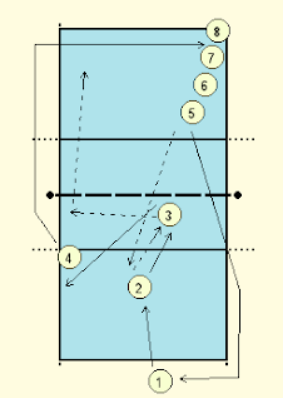 aanvallen-op-positie-4-1